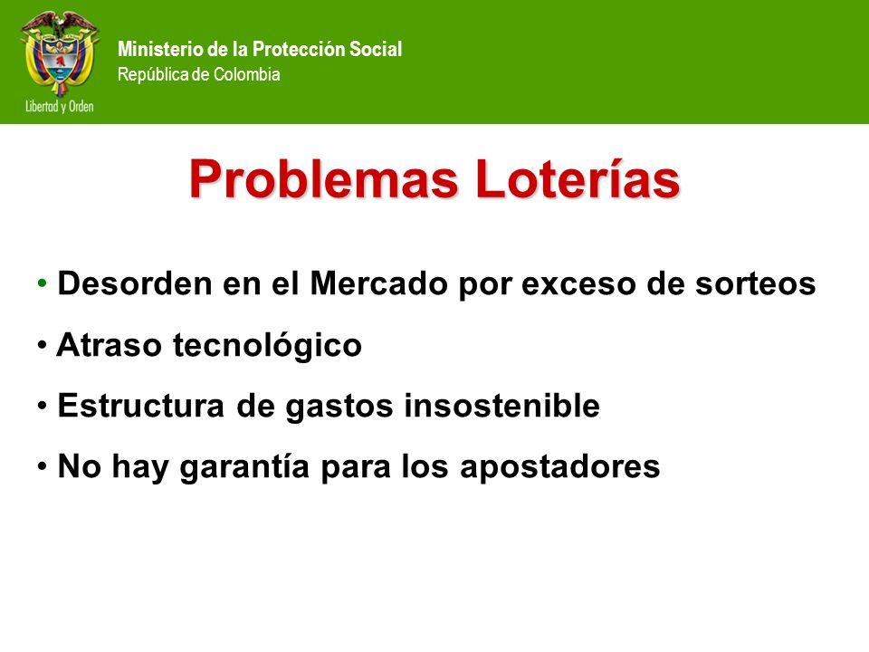 Problemas Loterías Desorden en el Mercado por exceso de sorteos