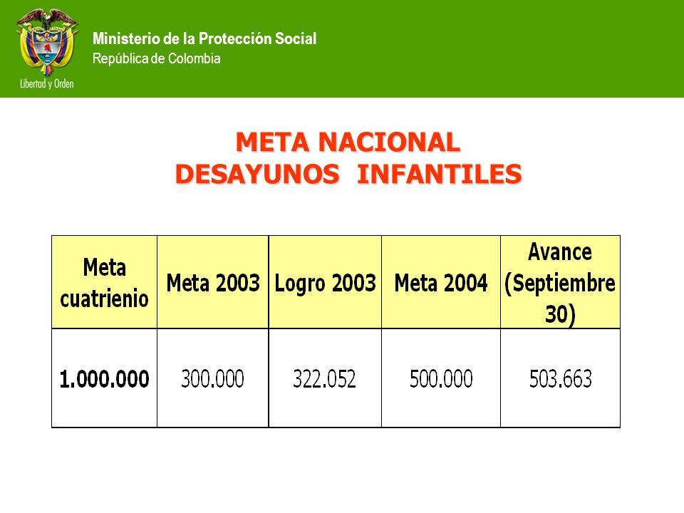 META NACIONAL DESAYUNOS INFANTILES