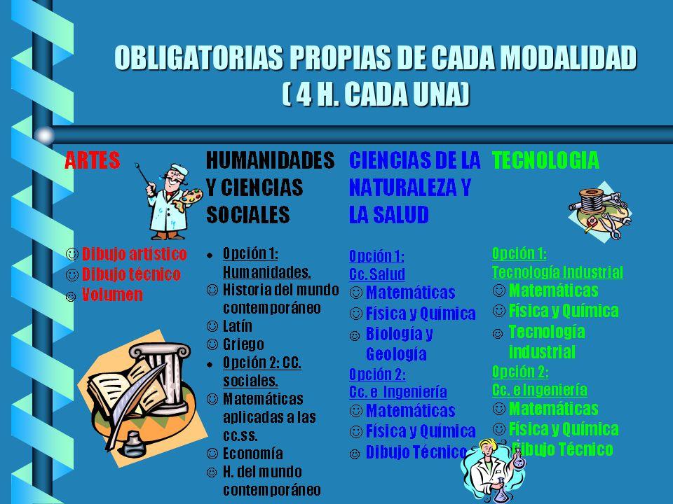 OBLIGATORIAS PROPIAS DE CADA MODALIDAD ( 4 H. CADA UNA)