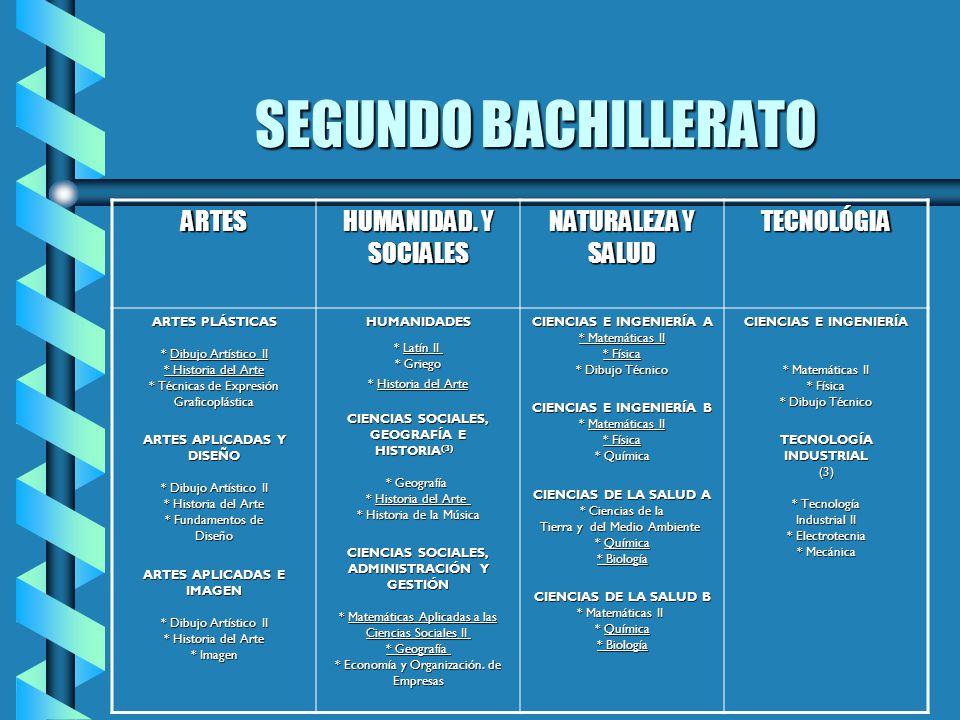 SEGUNDO BACHILLERATO ARTES HUMANIDAD. Y SOCIALES NATURALEZA Y SALUD