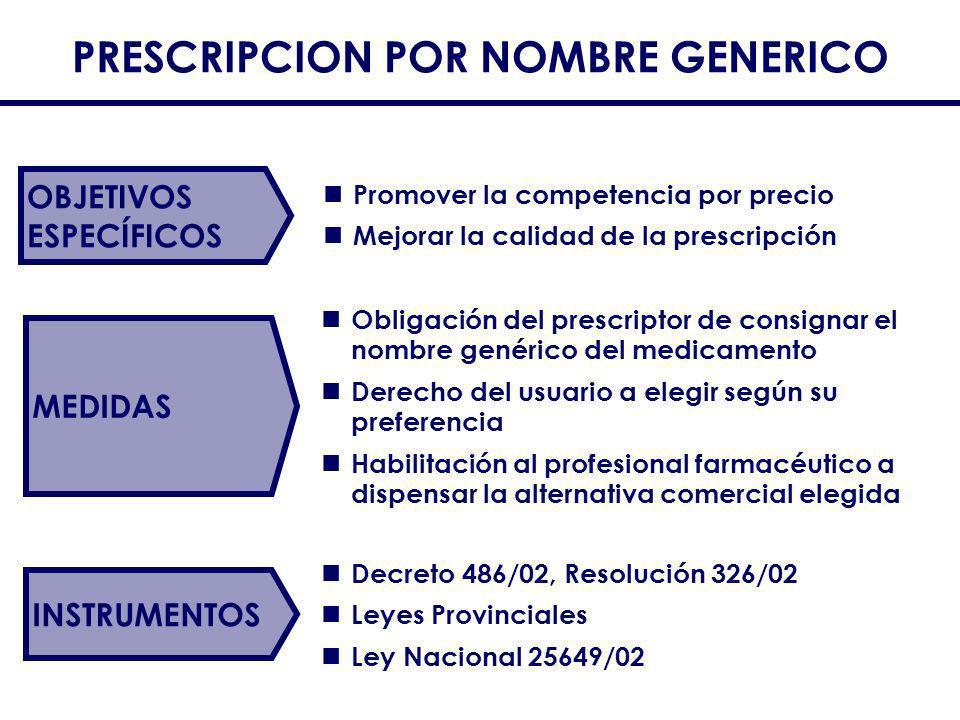 lexapro out prescription