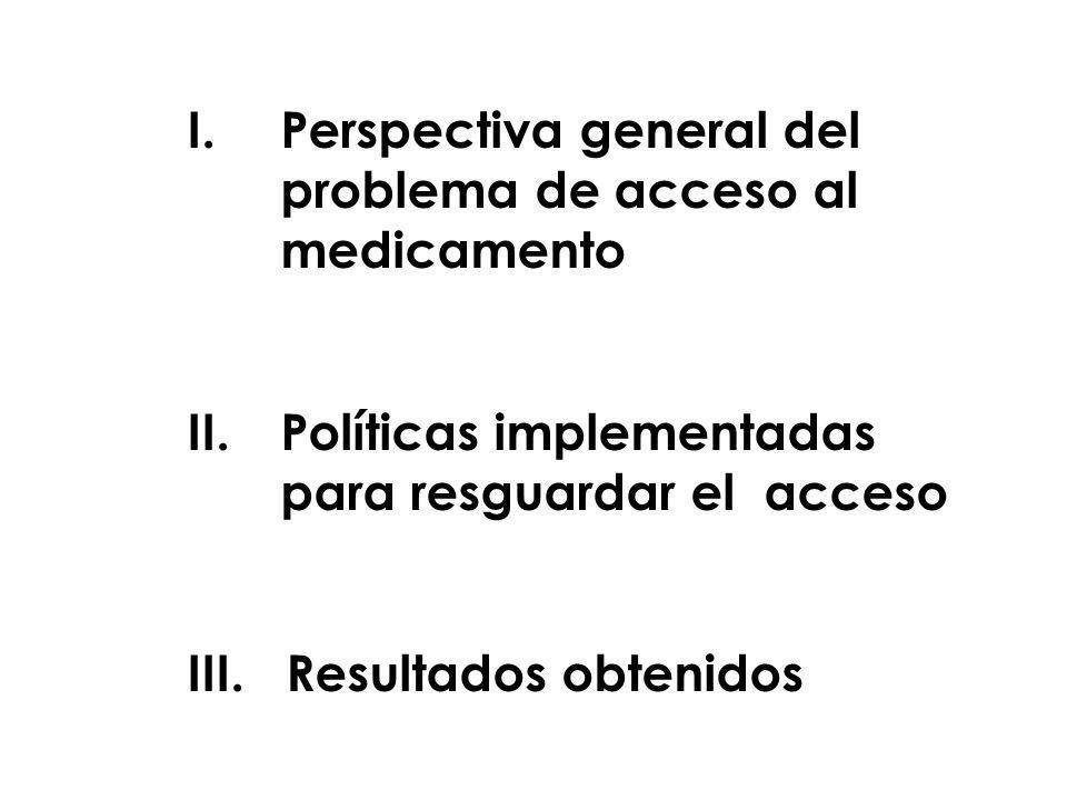 Perspectiva general del problema de acceso al medicamento