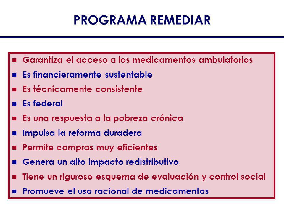 PROGRAMA REMEDIAR Garantiza el acceso a los medicamentos ambulatorios