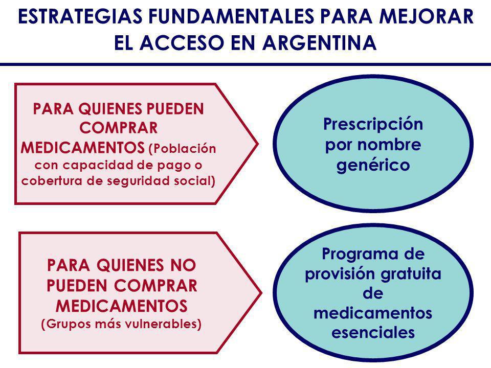 ESTRATEGIAS FUNDAMENTALES PARA MEJORAR EL ACCESO EN ARGENTINA