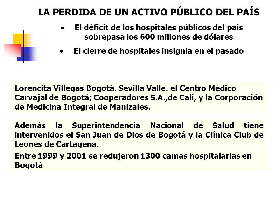 El cierre de hospitales insignia en el pasado