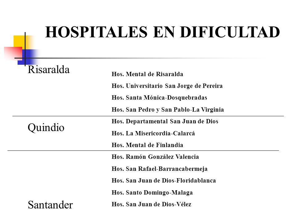 HOSPITALES EN DIFICULTAD