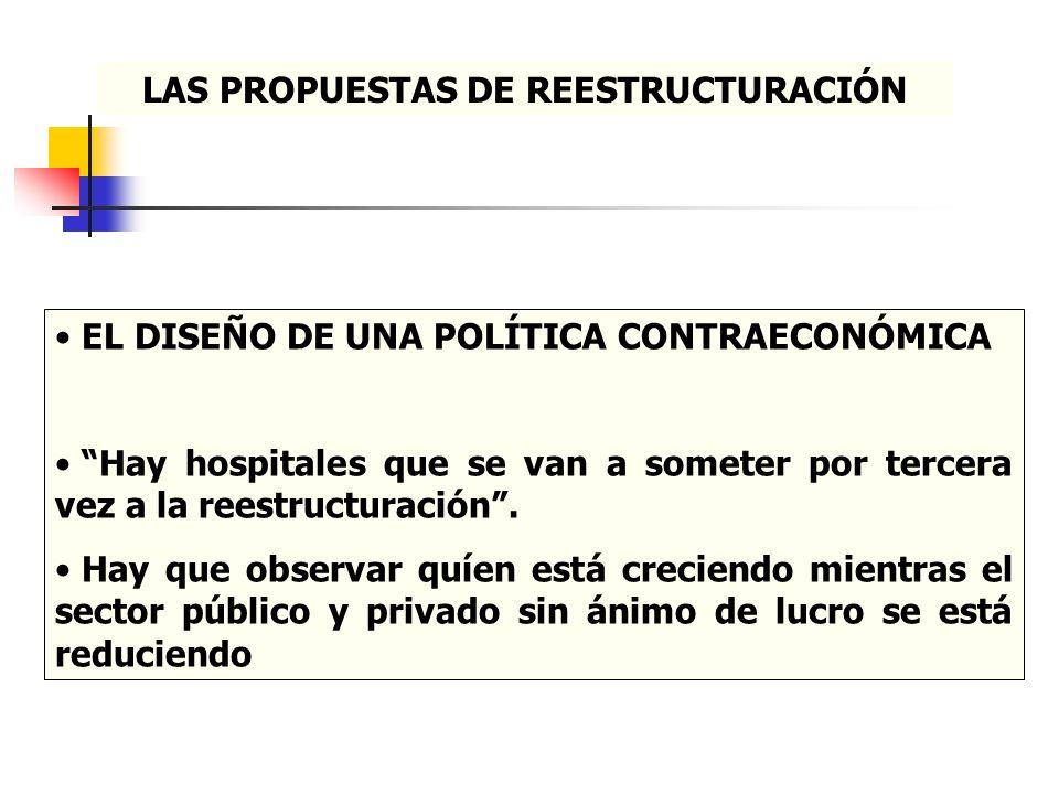 LAS PROPUESTAS DE REESTRUCTURACIÓN