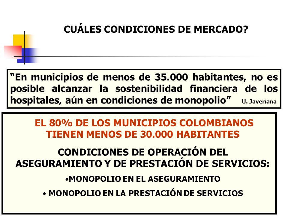 CUÁLES CONDICIONES DE MERCADO