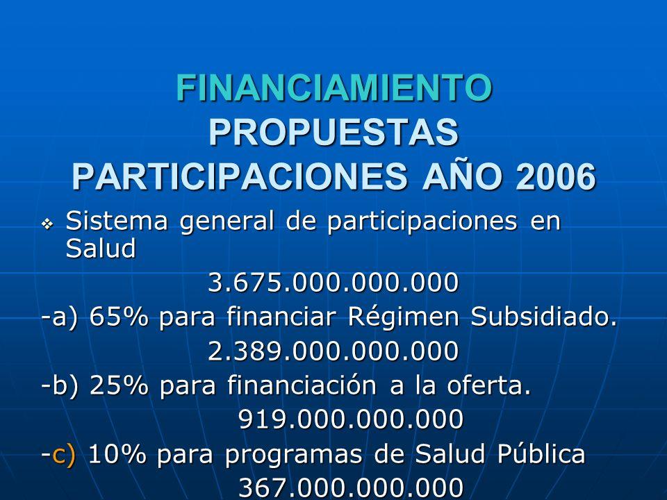 FINANCIAMIENTO PROPUESTAS PARTICIPACIONES AÑO 2006