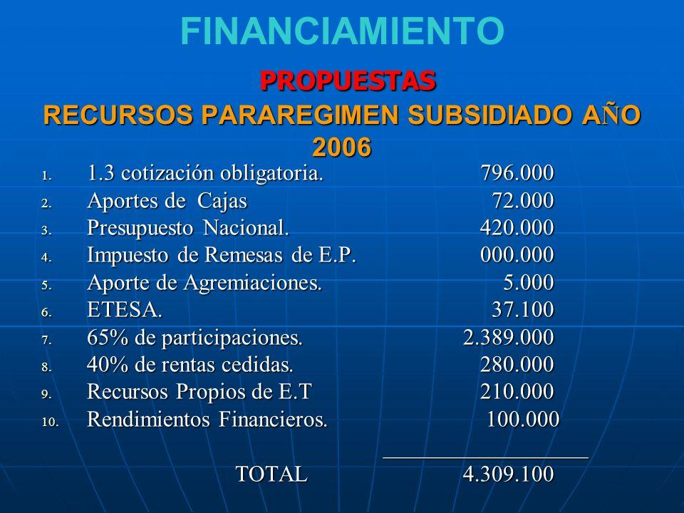 FINANCIAMIENTO PROPUESTAS RECURSOS PARAREGIMEN SUBSIDIADO AÑO 2006