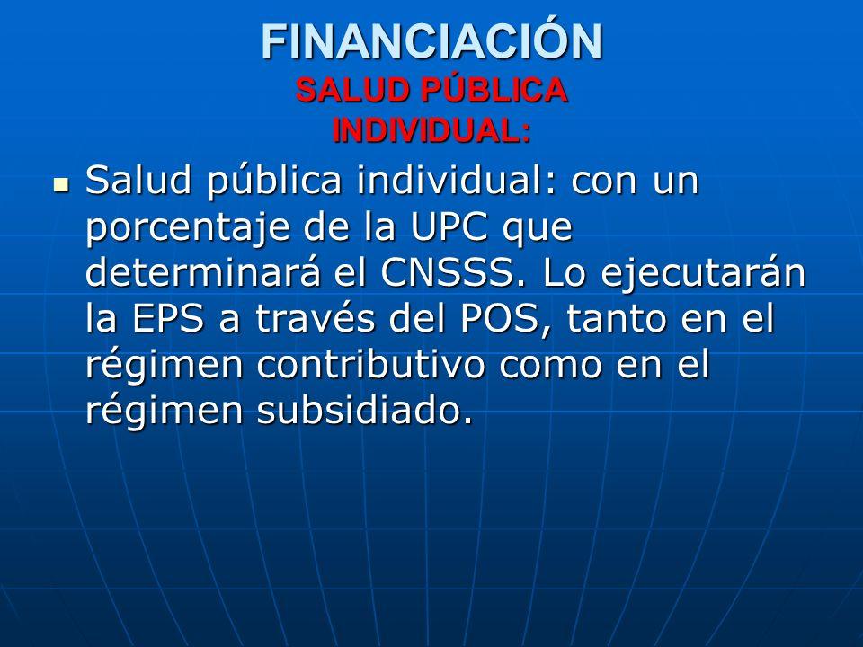 FINANCIACIÓN SALUD PÚBLICA INDIVIDUAL: