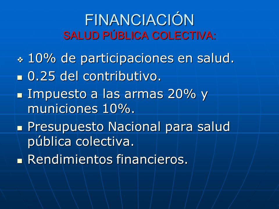 FINANCIACIÓN SALUD PÚBLICA COLECTIVA: