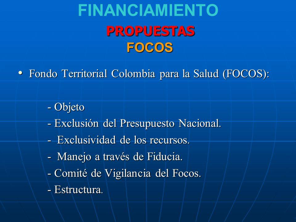 FINANCIAMIENTO PROPUESTAS FOCOS