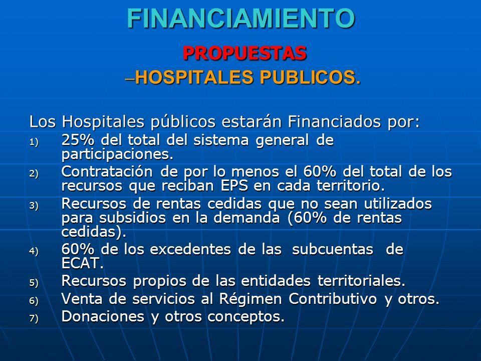 FINANCIAMIENTO PROPUESTAS –HOSPITALES PUBLICOS.
