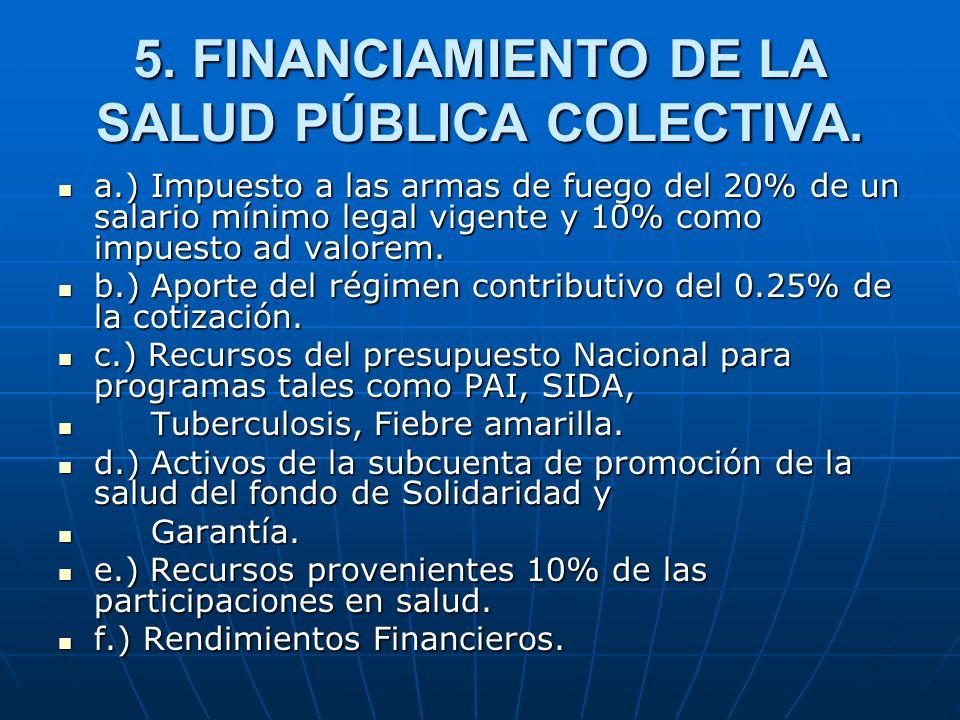 5. FINANCIAMIENTO DE LA SALUD PÚBLICA COLECTIVA.