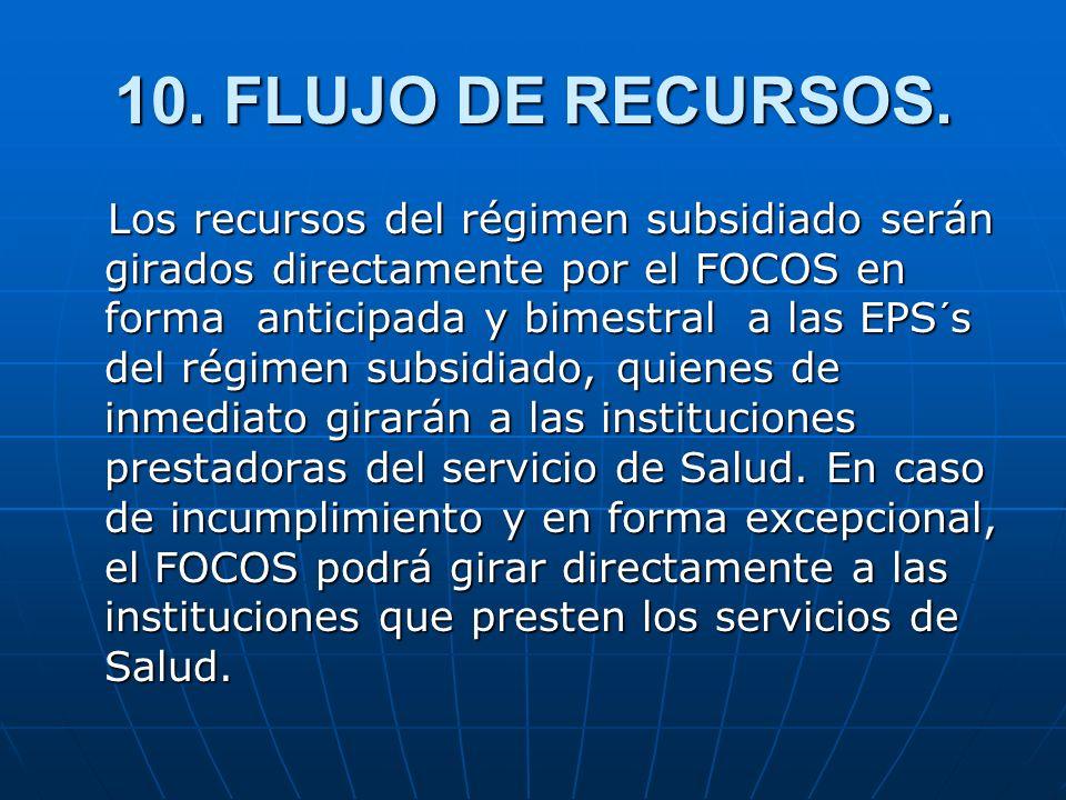 10. FLUJO DE RECURSOS.