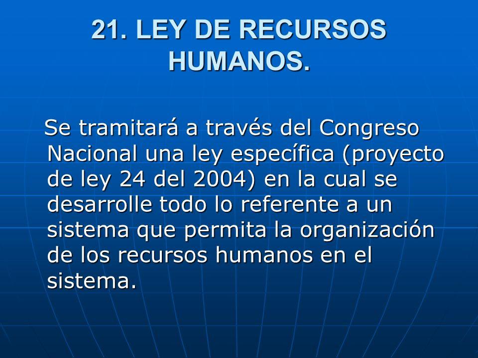 21. LEY DE RECURSOS HUMANOS.