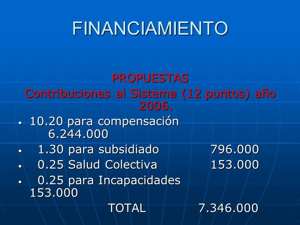 Contribuciones al Sistema (12 puntos) año 2006.