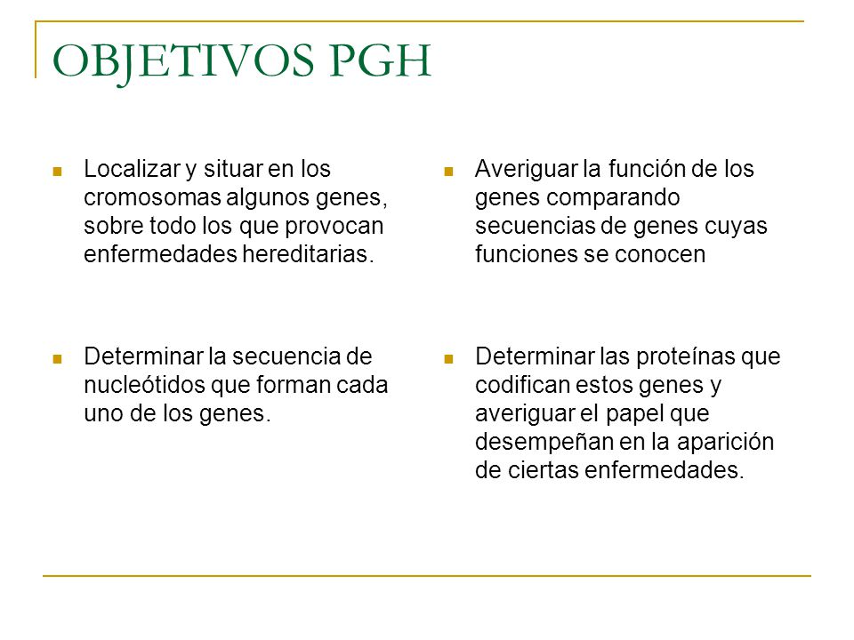 OBJETIVOS PGH Localizar y situar en los cromosomas algunos genes, sobre todo los que provocan enfermedades hereditarias.