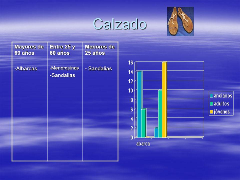 Calzado Mayores de 60 años -Albarcas Entre 25 y 60 años -Sandalias