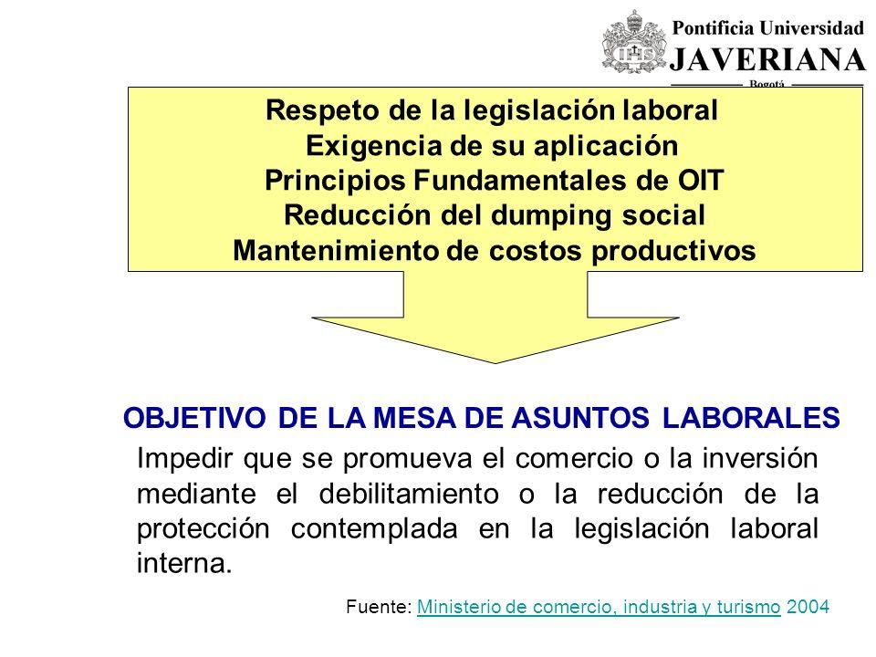 Respeto de la legislación laboral Exigencia de su aplicación