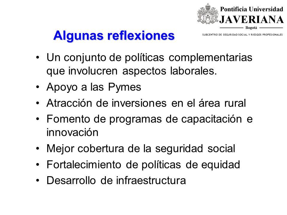 Algunas reflexiones Un conjunto de políticas complementarias que involucren aspectos laborales. Apoyo a las Pymes.
