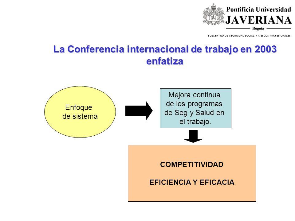 La Conferencia internacional de trabajo en 2003 enfatiza