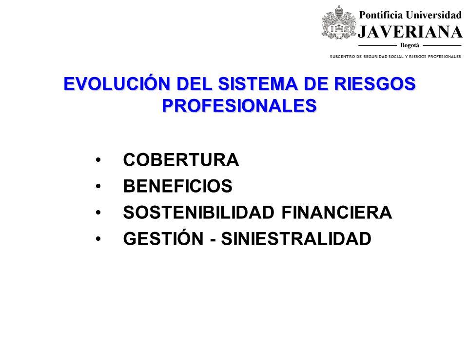 EVOLUCIÓN DEL SISTEMA DE RIESGOS PROFESIONALES