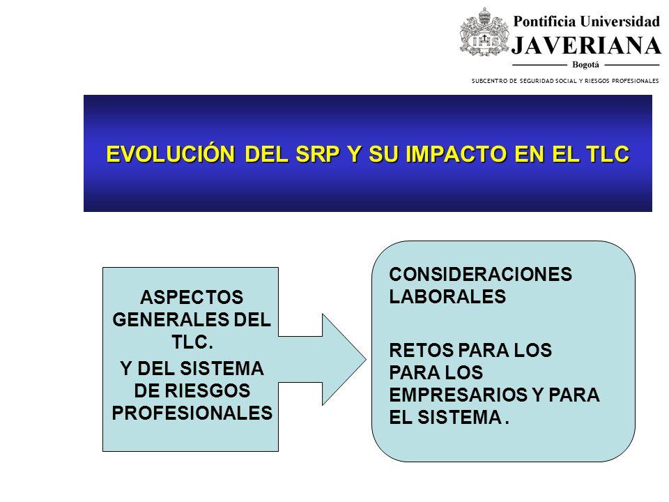 EVOLUCIÓN DEL SRP Y SU IMPACTO EN EL TLC