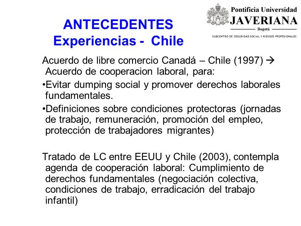 ANTECEDENTES Experiencias - Chile
