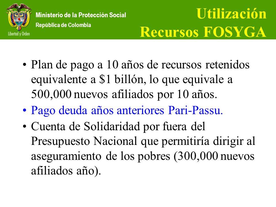 Utilización Recursos FOSYGA