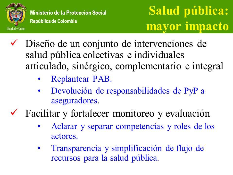 Salud pública: mayor impacto