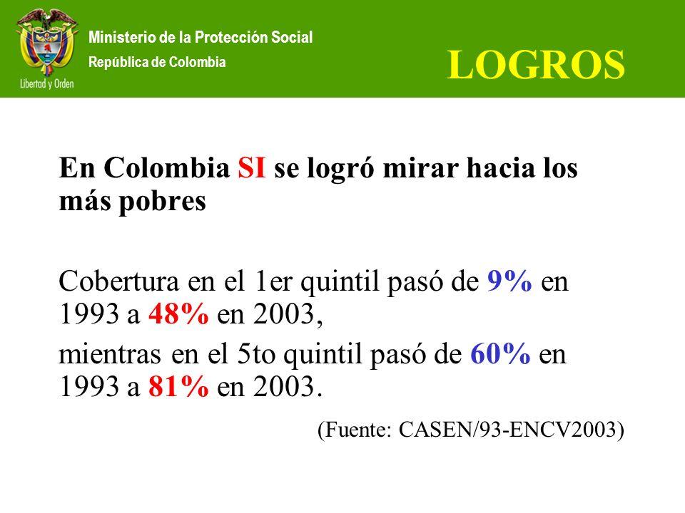 LOGROS En Colombia SI se logró mirar hacia los más pobres