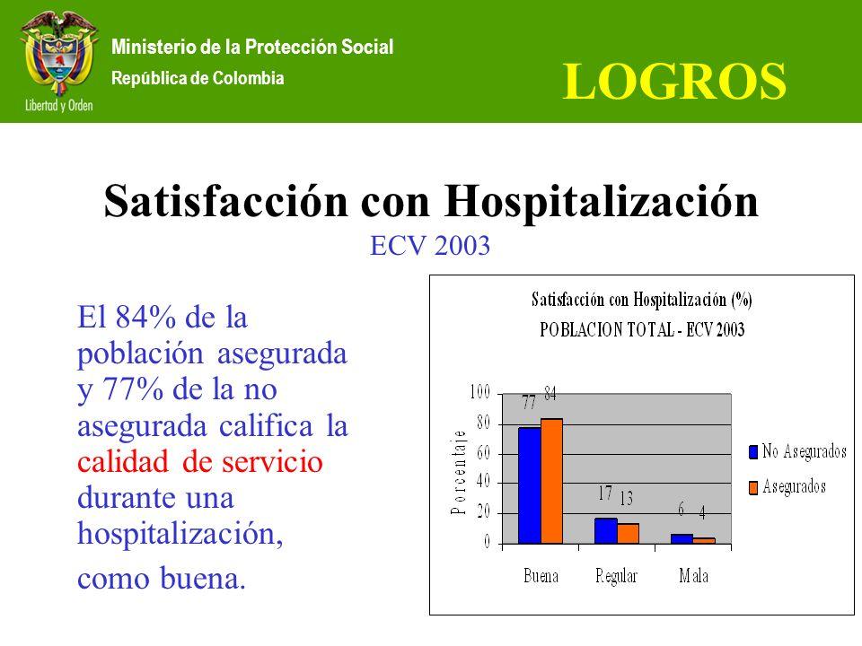 Satisfacción con Hospitalización ECV 2003