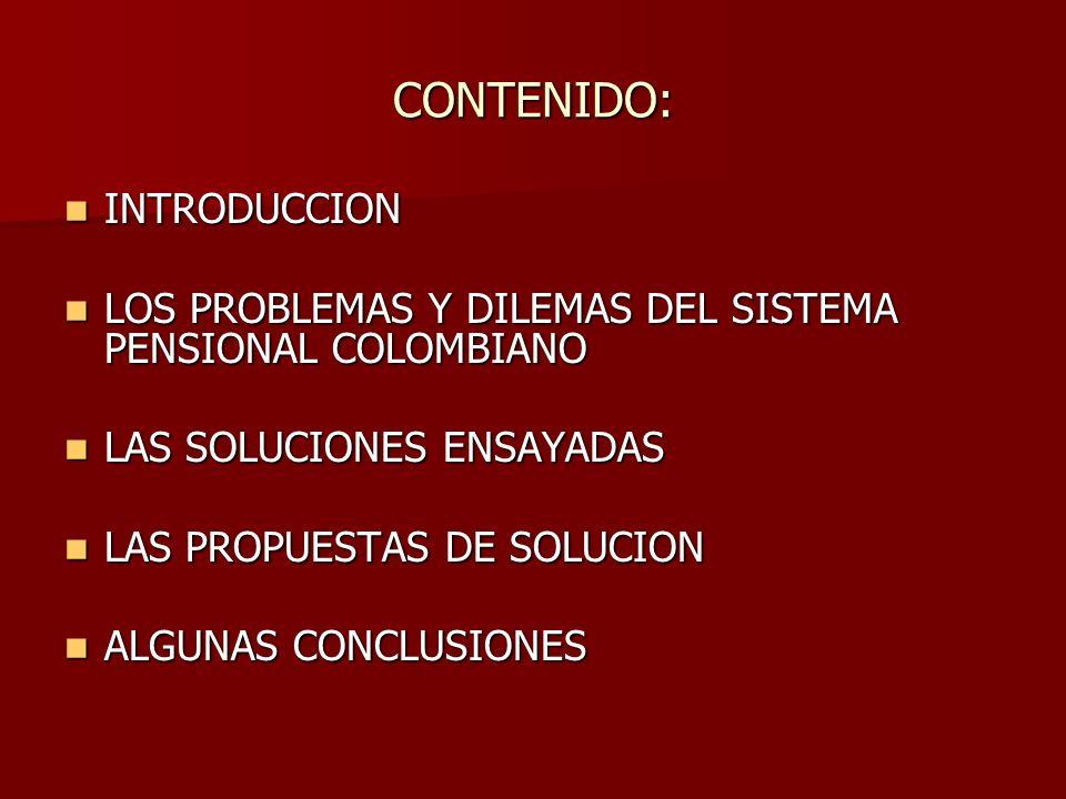 CONTENIDO: INTRODUCCION