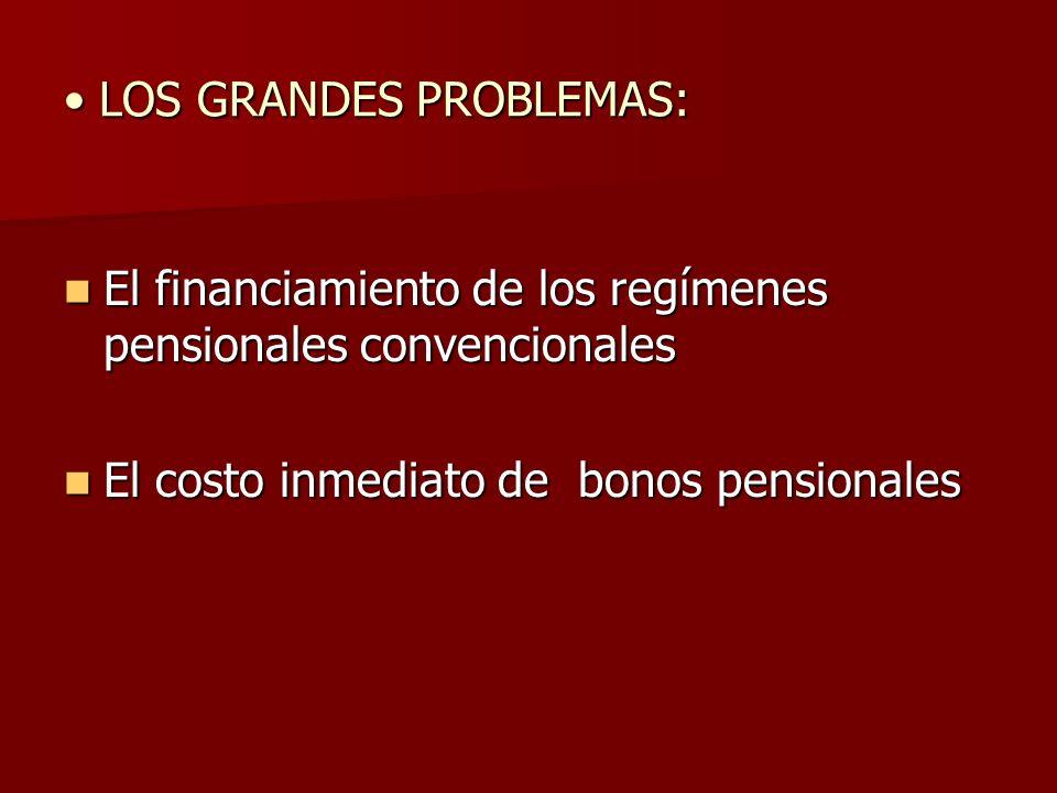 LOS GRANDES PROBLEMAS: