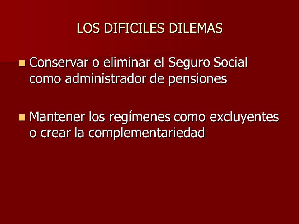 LOS DIFICILES DILEMAS Conservar o eliminar el Seguro Social como administrador de pensiones.