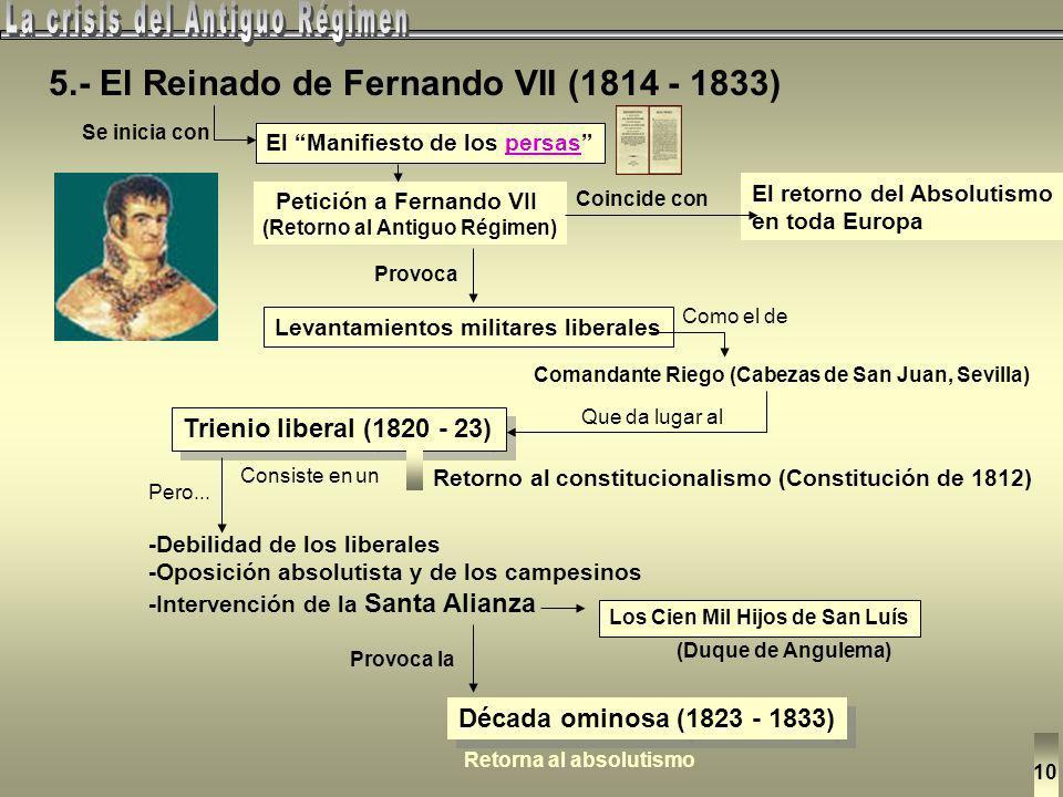 Petición a Fernando VII (Retorno al Antiguo Régimen)