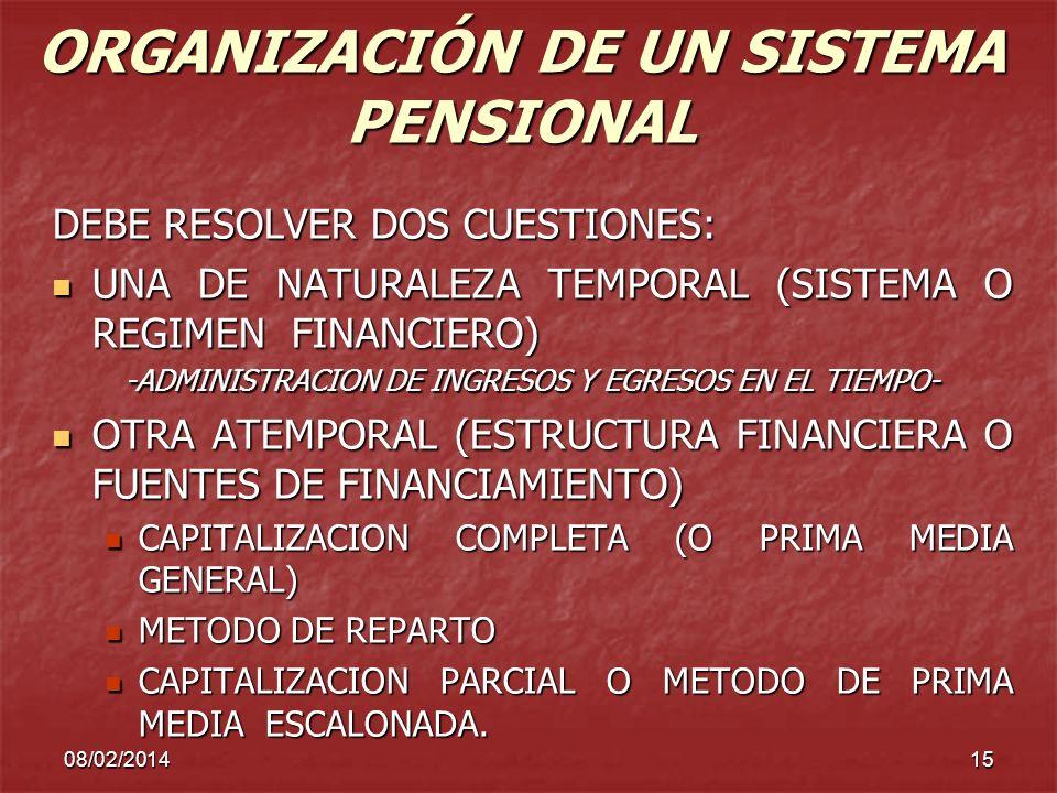 ORGANIZACIÓN DE UN SISTEMA PENSIONAL