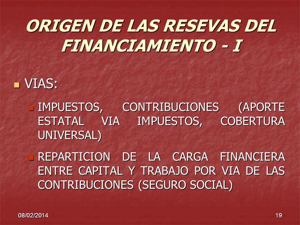ORIGEN DE LAS RESEVAS DEL FINANCIAMIENTO - I