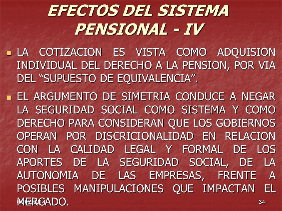 EFECTOS DEL SISTEMA PENSIONAL - IV