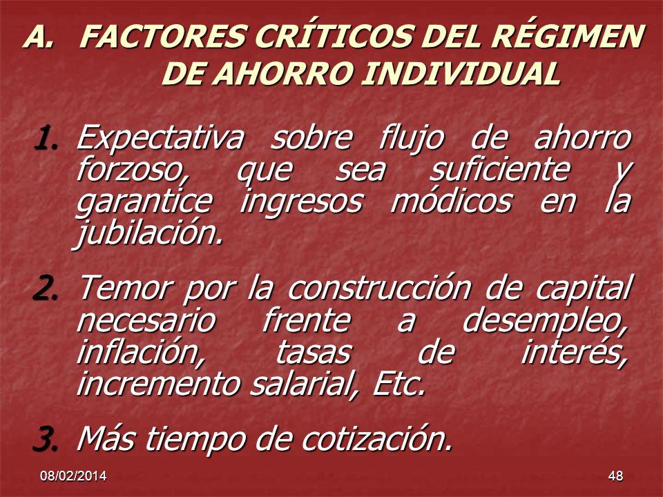 FACTORES CRÍTICOS DEL RÉGIMEN DE AHORRO INDIVIDUAL