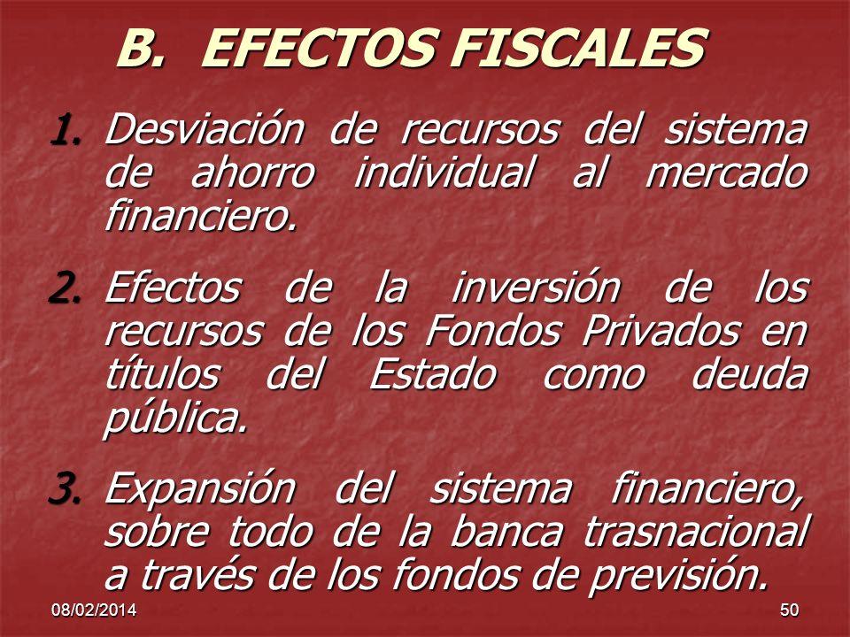 B. EFECTOS FISCALES Desviación de recursos del sistema de ahorro individual al mercado financiero.