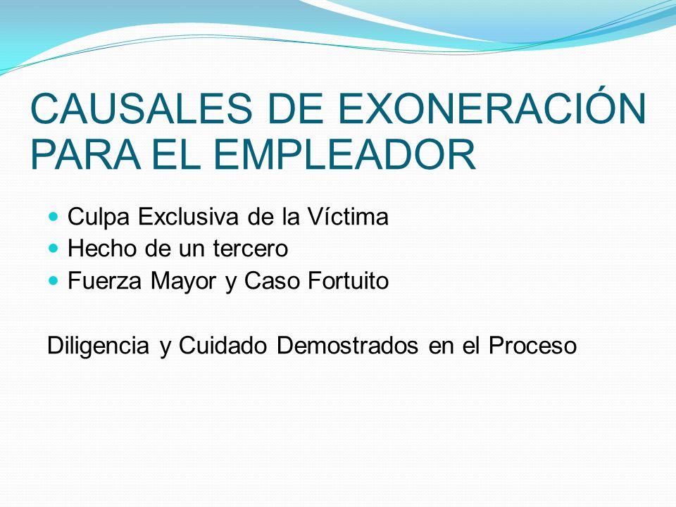 CAUSALES DE EXONERACIÓN PARA EL EMPLEADOR