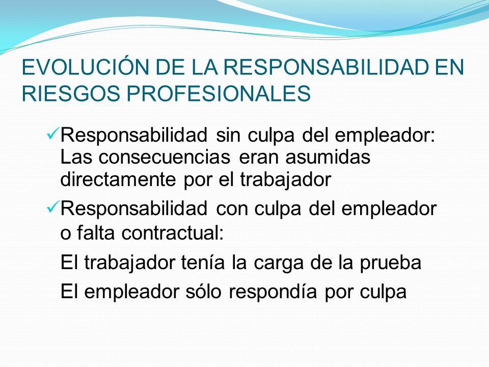 EVOLUCIÓN DE LA RESPONSABILIDAD EN RIESGOS PROFESIONALES