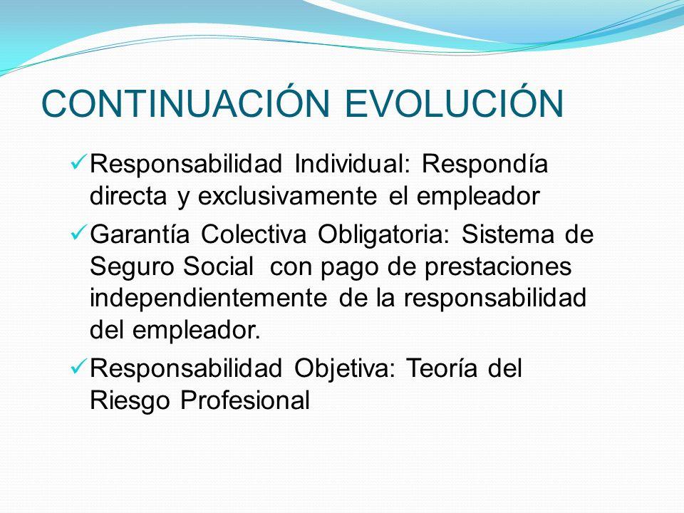 CONTINUACIÓN EVOLUCIÓN