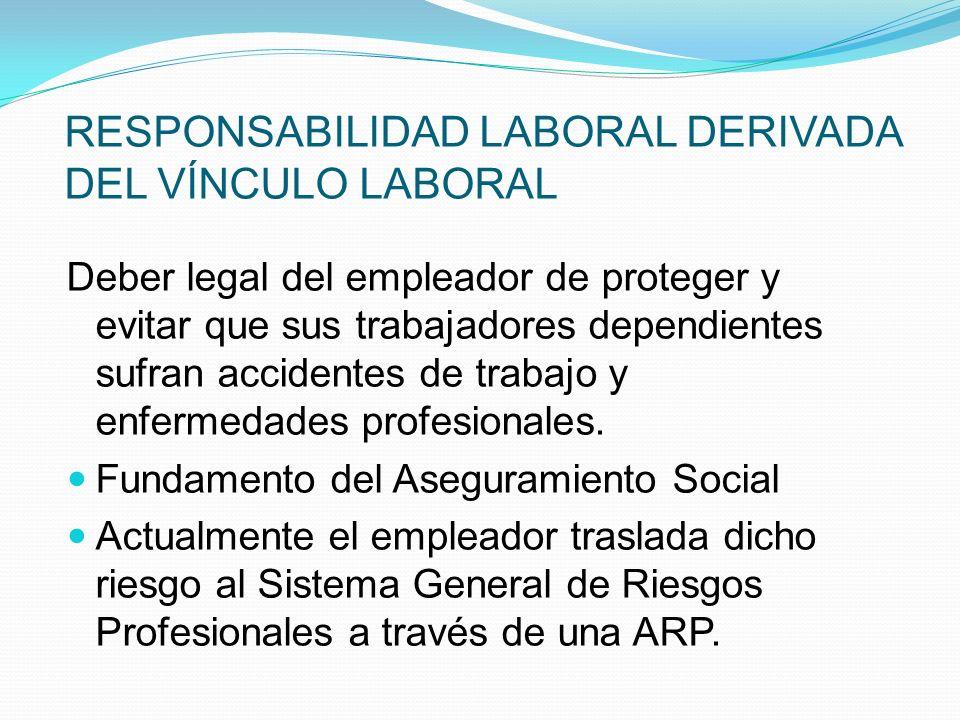 RESPONSABILIDAD LABORAL DERIVADA DEL VÍNCULO LABORAL