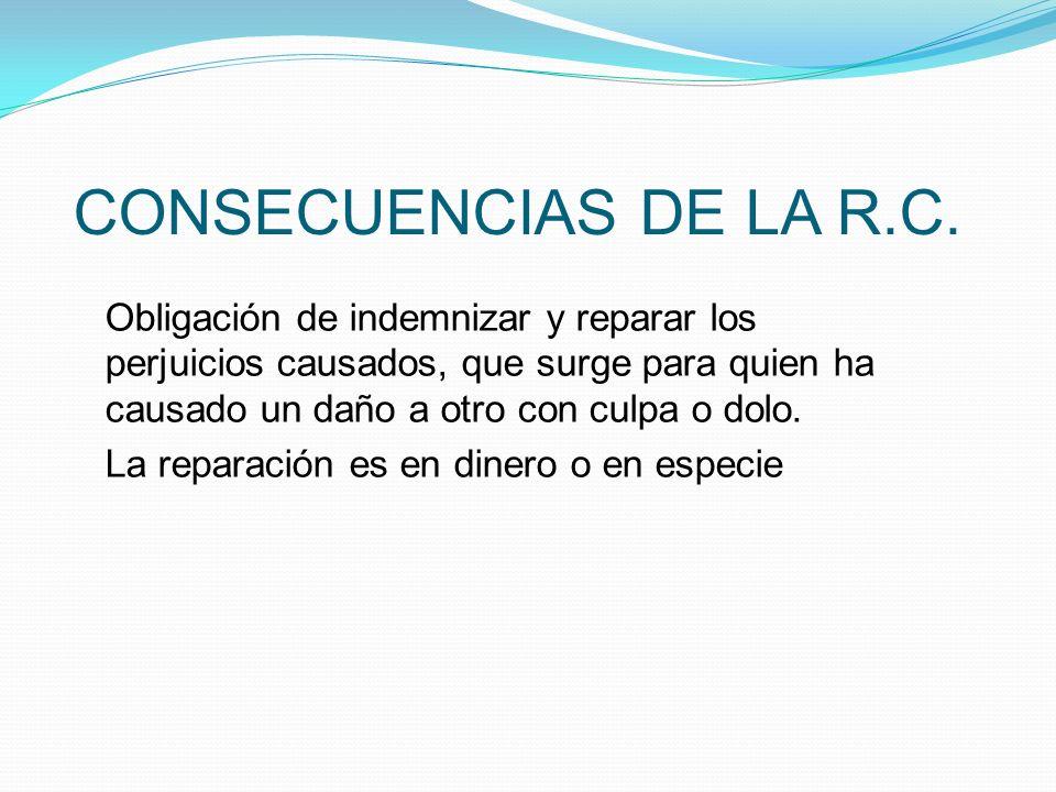 CONSECUENCIAS DE LA R.C.
