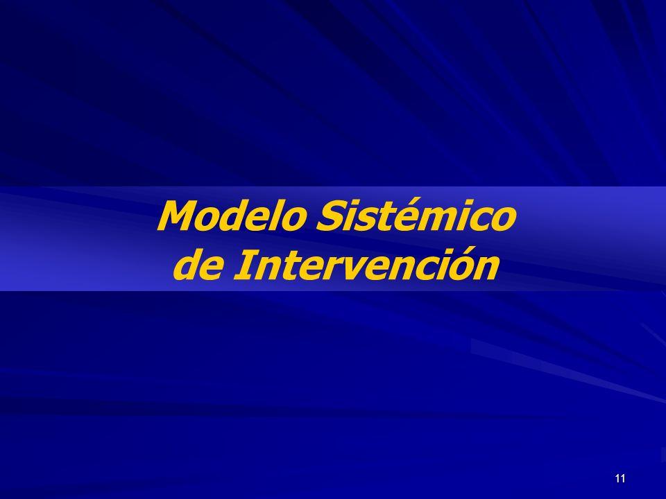 Modelo Sistémico de Intervención