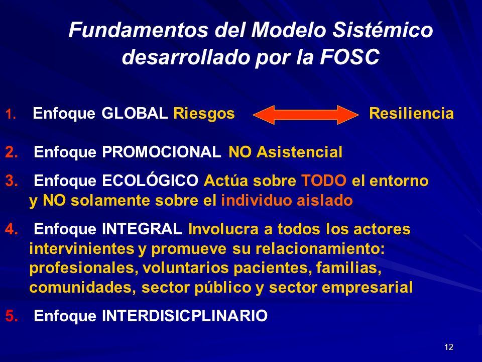 Fundamentos del Modelo Sistémico desarrollado por la FOSC